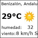 El tiempo en benizalon-es con meteo.es