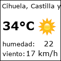 El tiempo en cihuela-es con meteo.es