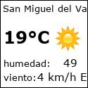 El tiempo en san-miguel-del-valle-es con meteo.es